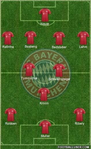 Bayern Munich tactics