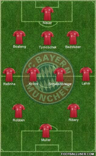 Bayern 3-4-3